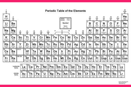 Free cover letter templates periodic table with atomic mass and free cover letter periodic table with atomic mass and number pdf new printable periodic table of elements save periodic table with atomic number new urtaz Image collections