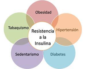 resistencia a la insulina diferente a la diabetes
