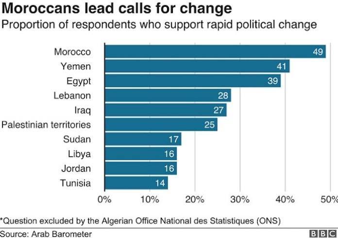 BBC marroquies cambio vida