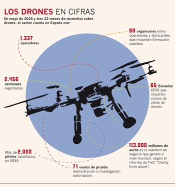 Infografía de Rodrigo L Alonso.