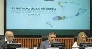 12,9 millones de personas viven en riesgo de pobreza en España