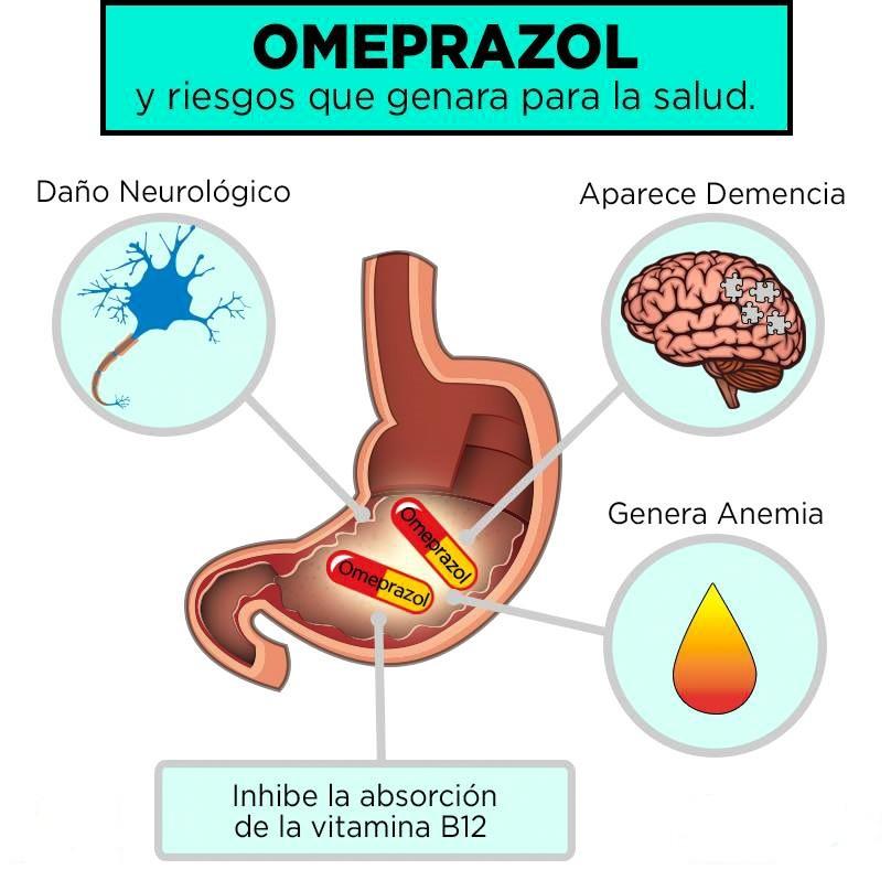 Omeprazol, mal uso y abuso de un medicamento