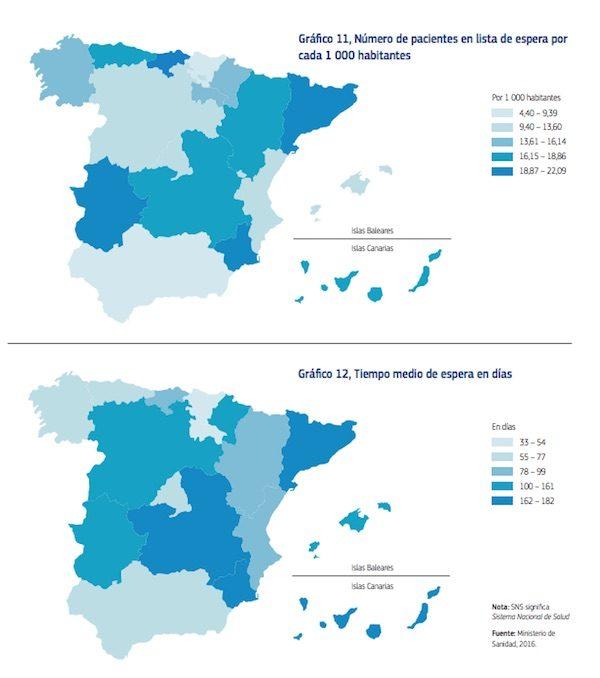 UE-ES-salud-listas-espera-2016