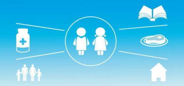 Unicef infografía
