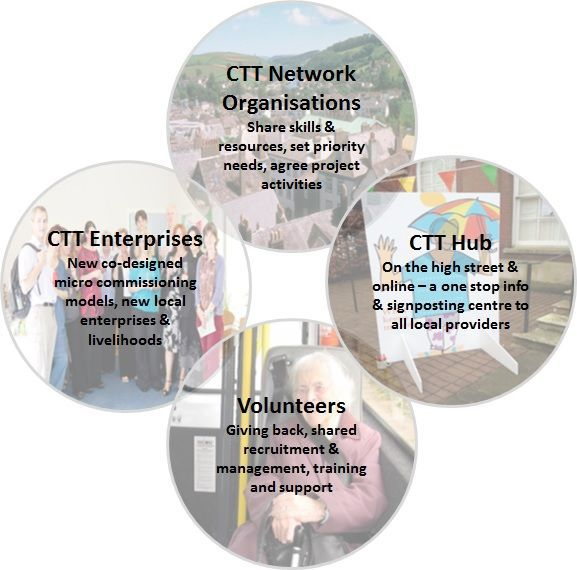 CTT-4-rings-with-photos