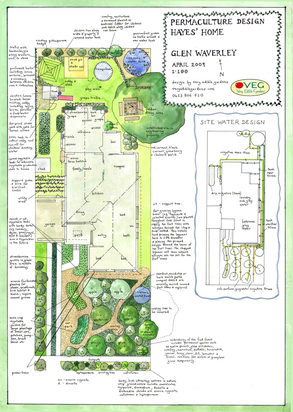 VEG Design Solutions, Part II: The Magical Chicken Tunnel ... on Backyard Permaculture Design id=29822