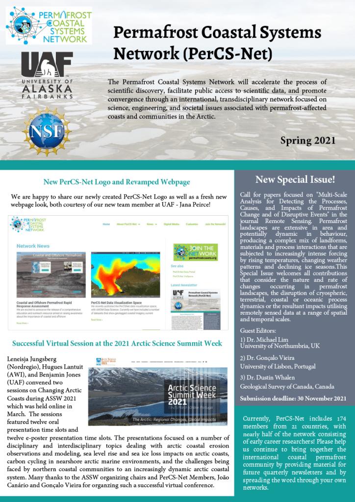 Spring 2021 - PerCS-Net Newsletter cover