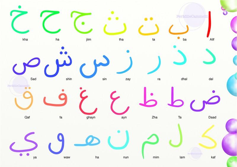 Alfabeto arabo colorato