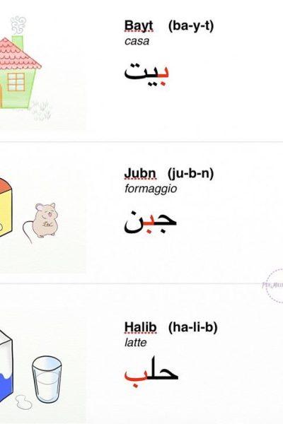 L' arabo per bambini: lettera Baa
