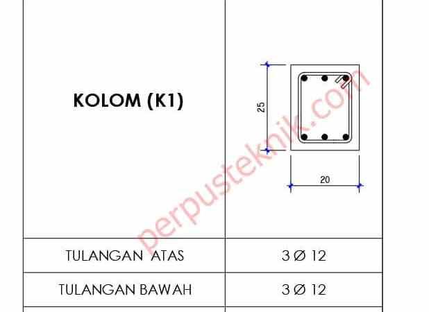 menghitung kebutuhan material beton