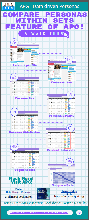 APG Persona Comparison Feature Infographic