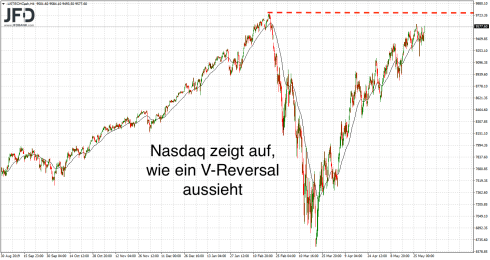 Nasdaq and its all-time high