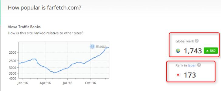 アレクサ 検索 方法
