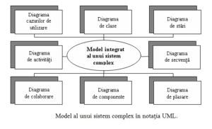 personal  Diagrame UML