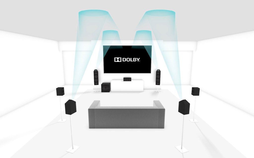 Dolby Atmos_1