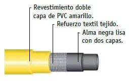 Manguera Tricoflex