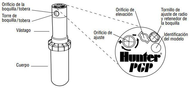 Aspersor Emergente De Turbina Hunter Serie PGP - Instalación