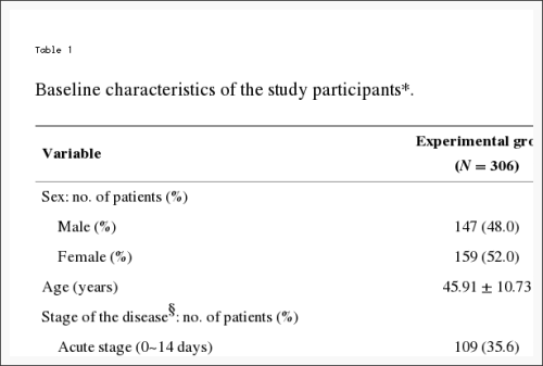Table 1 Baseline Characteristics of the Study Participants