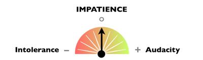 Impatience poles