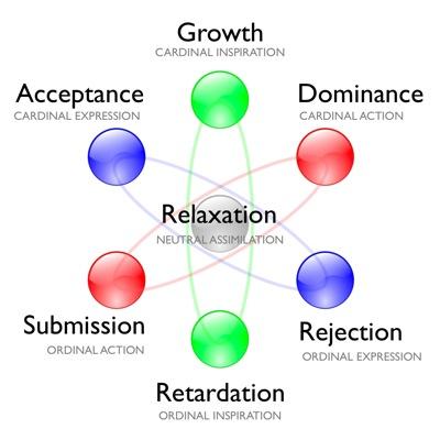 7-goals-axes