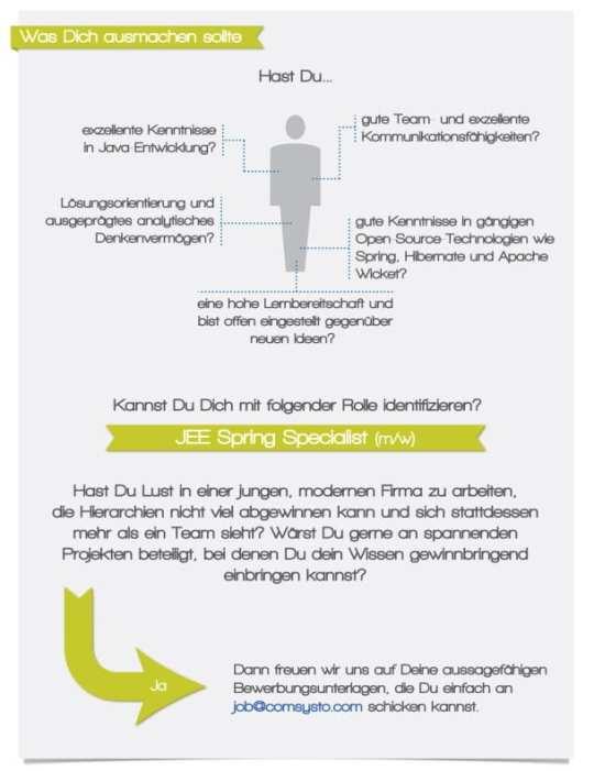 Recruiting via Infografik: Stellenanzeige JEE Spring Specialist - Quelle: comSysto