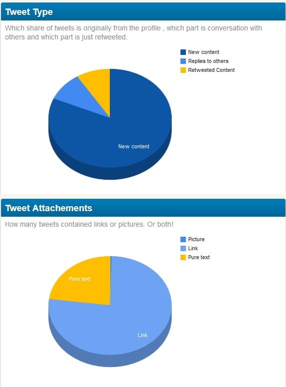 Tweet Typen und Tweet Attachments am Beispiel von Namics_Jobs