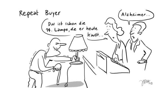 Gedanken zum Repeat Buyer