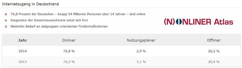 Internetzugang in Deutschland 2014 - Quelle Nonliner Atlas