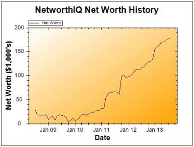 Aug2013Graph
