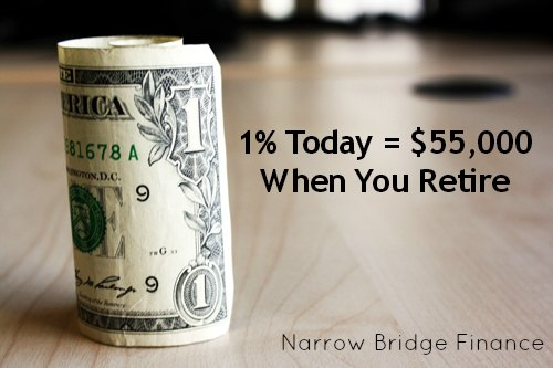 What is 1% Today Worth in Retirement?