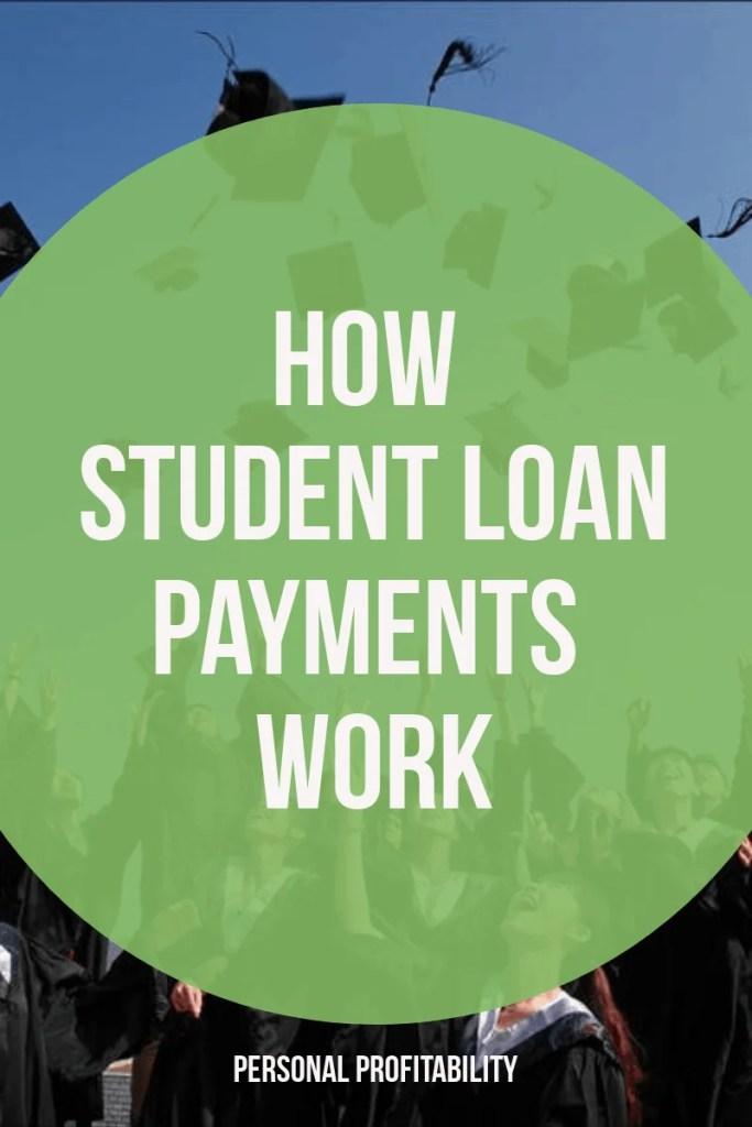 Student Loan Payments Pin- PersonalProfitabiity.com
