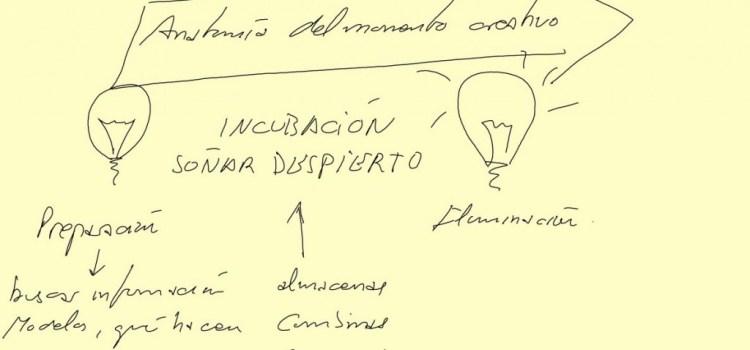 La creatividad, el astillero de las ideas.