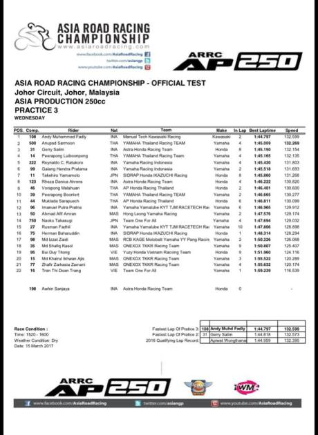 Practice 3 Asia Production 250 ARRC 2017 Official Test Johor Day 1