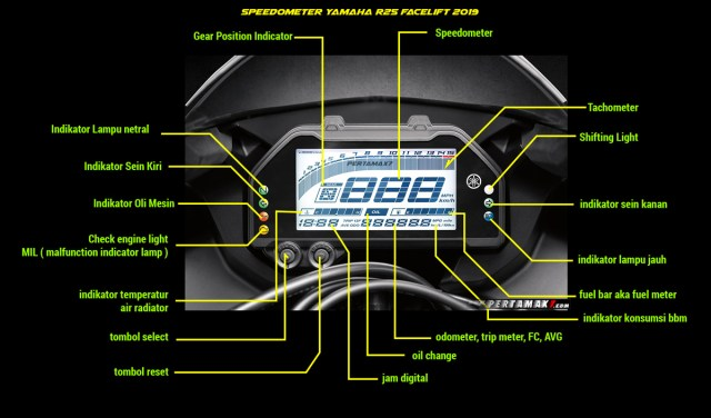 Fitur Speedometer Yamaha R25 Facelift 2019
