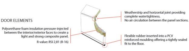 garex-garage-door-technical-information