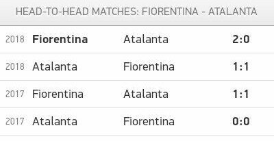 Fiorentina vs Atalanta Prediction:: Sportpesa Midweek ...