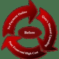 online exam software before