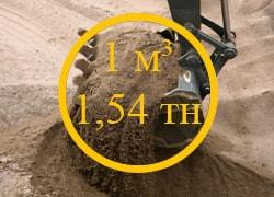 Сколько тонн песка в кубе? – Pesok163.ru