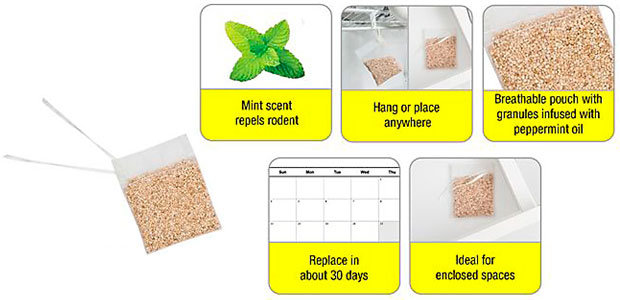 Scent away granules Instructions