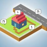 בחכמה יבנה בית