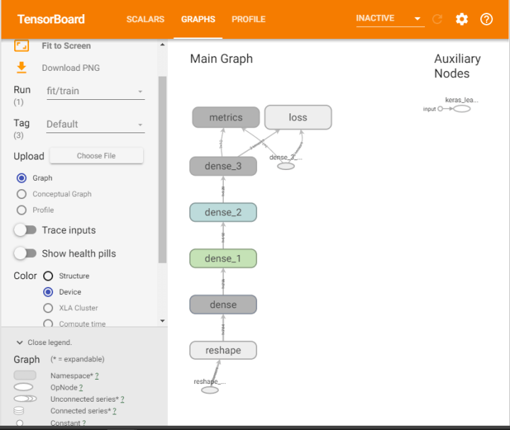 Visualise the Keras model with Tensorboard