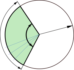 divide angle to several arcs