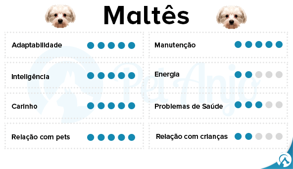 caracteristicas maltes