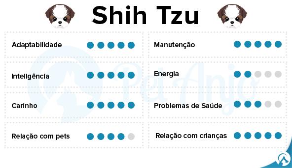 caracteristicas shih tzu