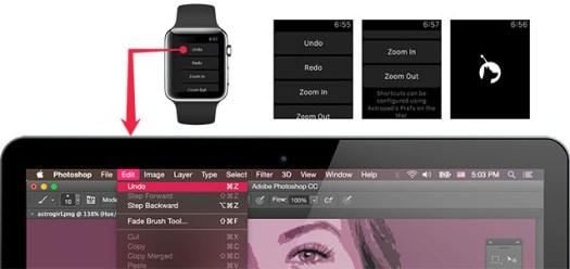 shortcut-mac