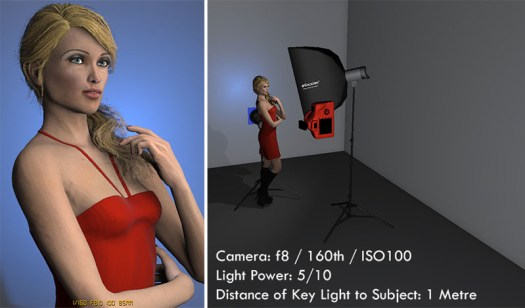 In this shot our key light is close to the model and closer to the background but the gelled background color has maintained its tone because we've turned down the power of the key light.