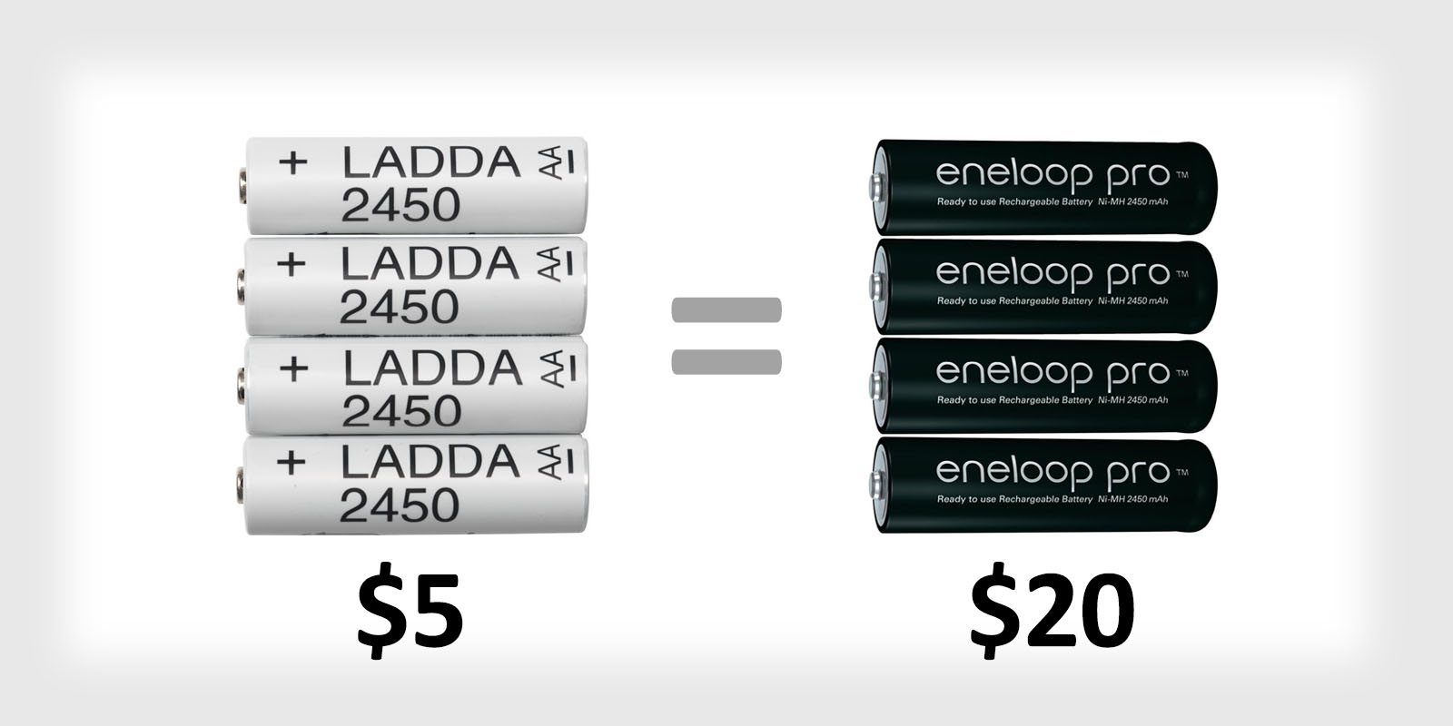 Are 5 Ikea Ladda Batteries Identical To 20 Eneloop Pro