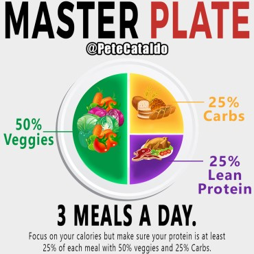 can you diet without counting calories