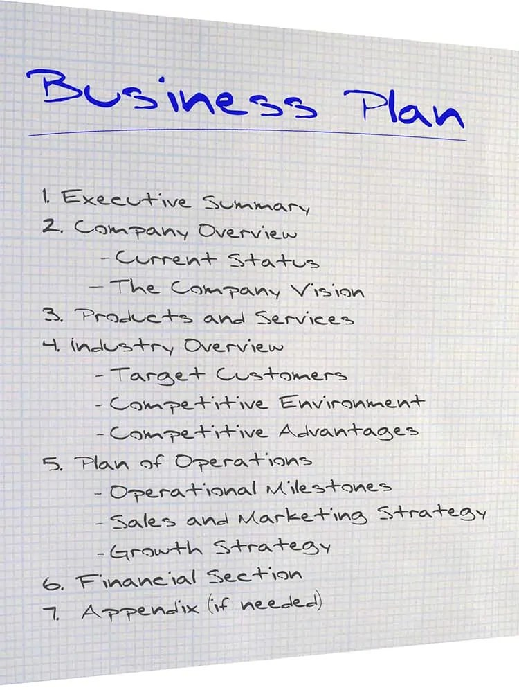 Business Plan Structure – 6 Must Have Sections