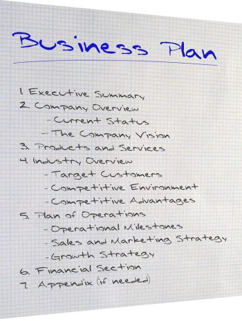 Business Plan Parts: 6 Must-Have Sections
